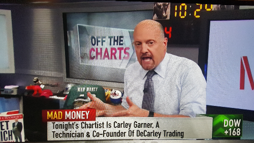 Carley Garner Commodity Broker on Mad Money with Jim Cramer