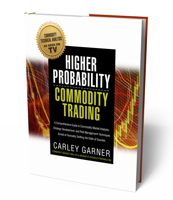 New Futures Trading Book by Carley Garner