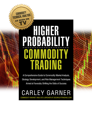 Higher Probability Commodity Trading, new Carley Garner book