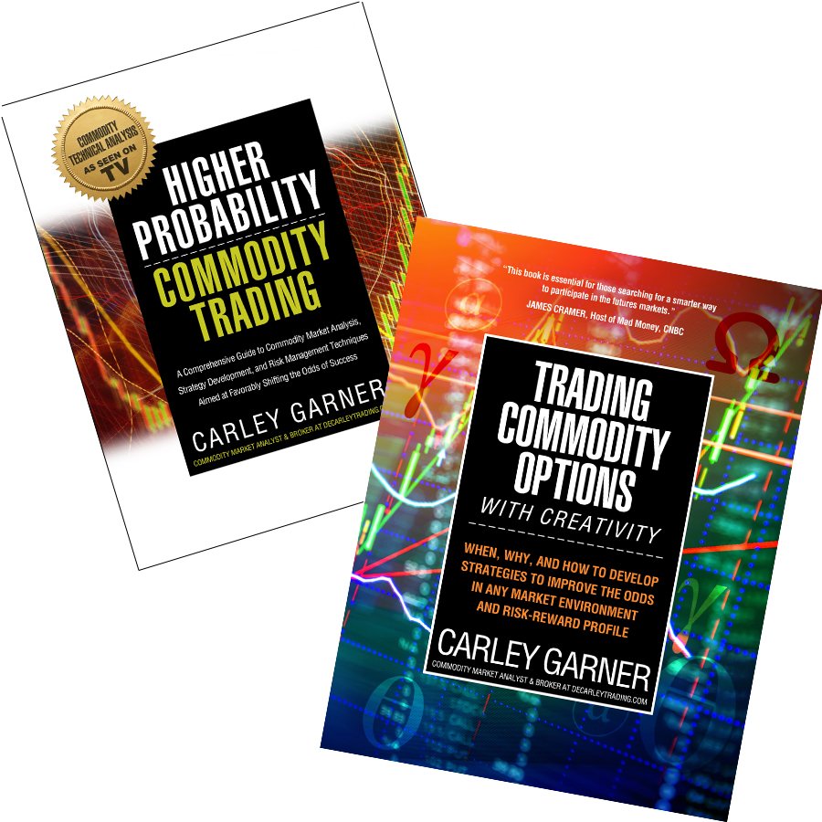 Carley Garner Futures and Options Trading Books