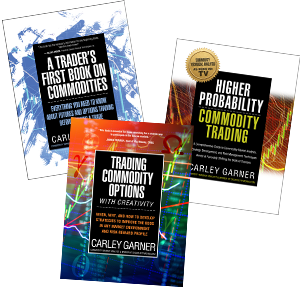 Futures and Options Trading Books by Carley Garner