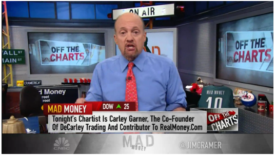 Carley Garner Commodity Analysis on Mad Money with Jim Cramer