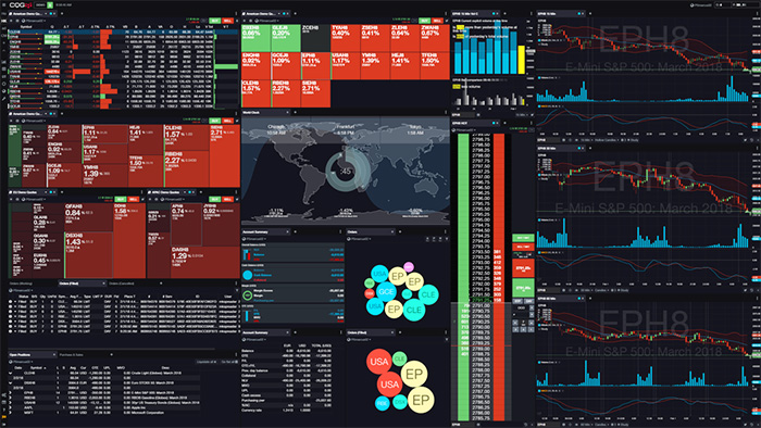 CQG Desktop Futures and Options on Futures Trading Platform
