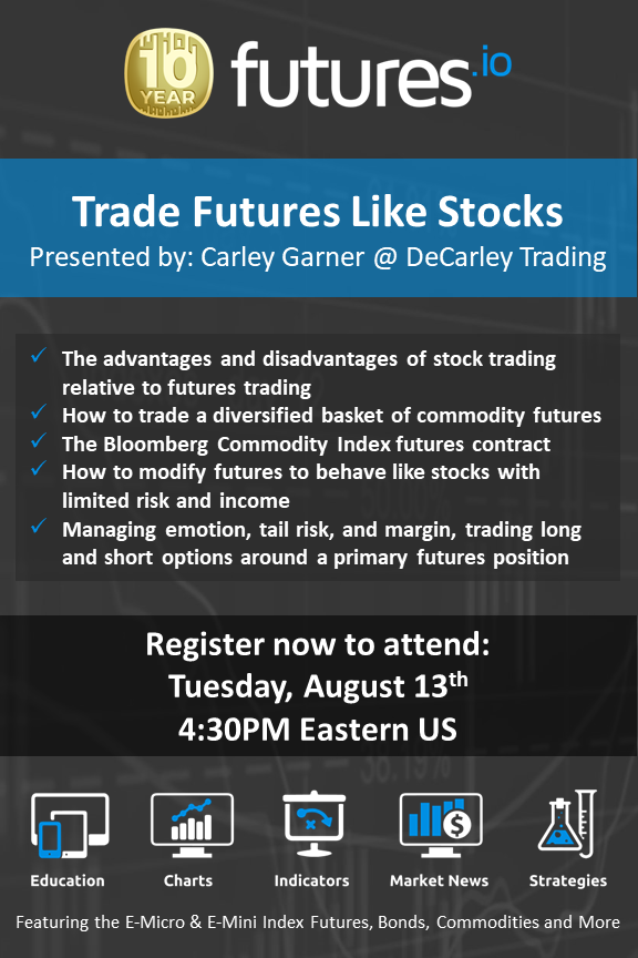 Free commodity trading webinar with Futures.io and Carley Garner