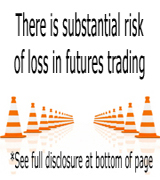 Risk of loss in futures trading