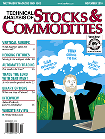 See Carley Garner articles and columns in Stocks & Commodities Magazine