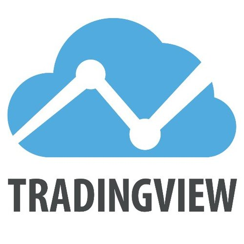 TradingView Futures Platform and Social Network for Traders